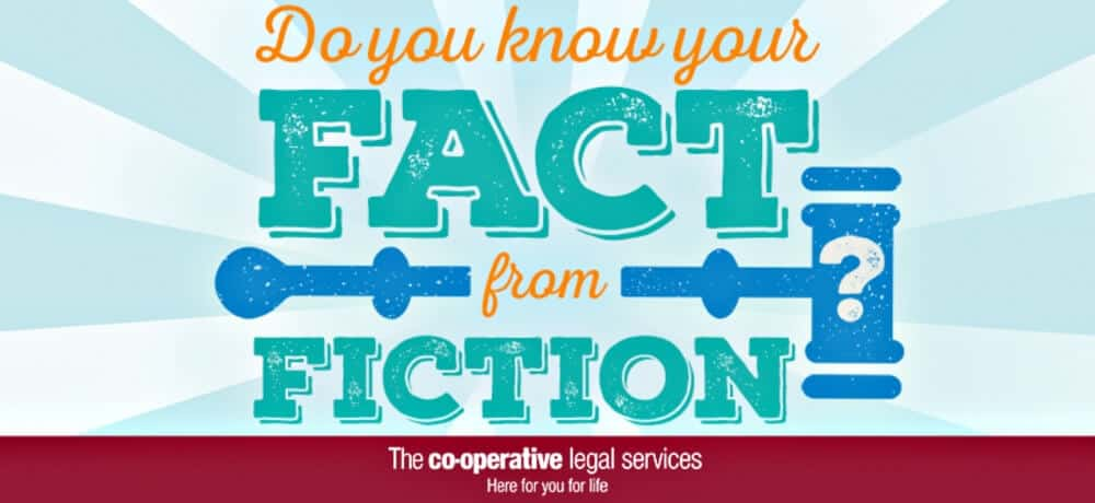 The Co-operative Legal Services Quiz